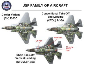 jsf-family-variants